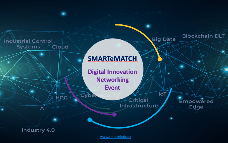 SMARTeMATCH 2019 – Digital Innovation Networking Event – 9 octombrie 2019